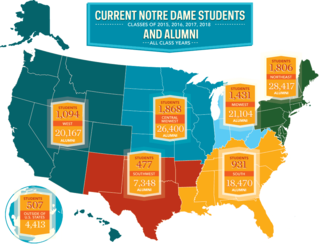 Current Notre Dame Student and Alumni Map